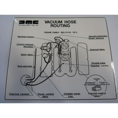 Label - Vac Pipe Route