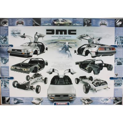DeLorean Explodaview Poster